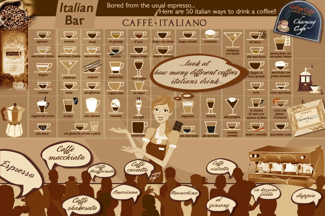caffe-italiano-50-types-of-italian-coffee