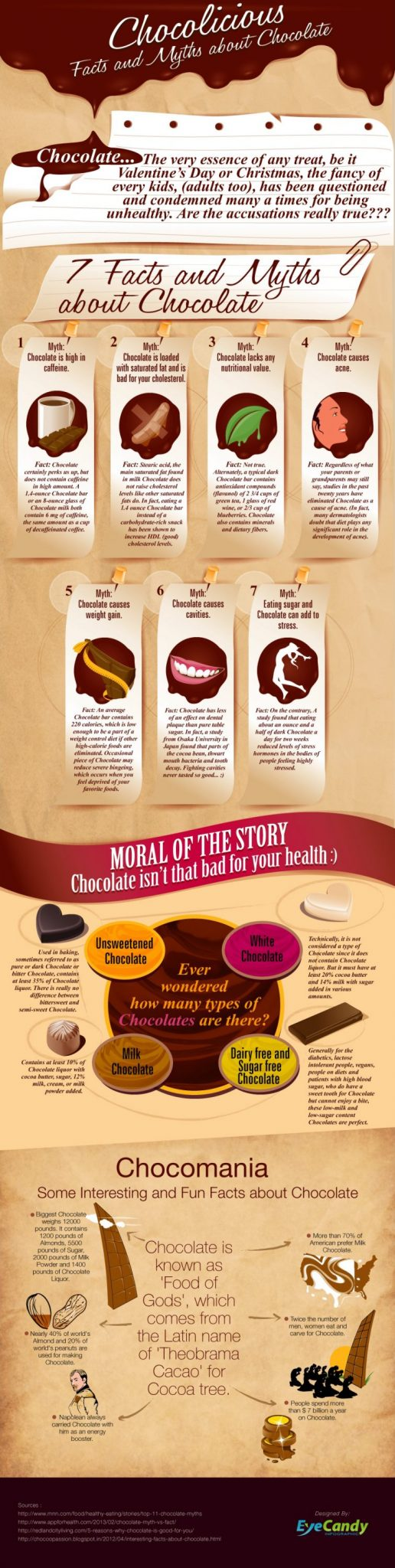 chocolicious-facts-and-myths-about-chocolate