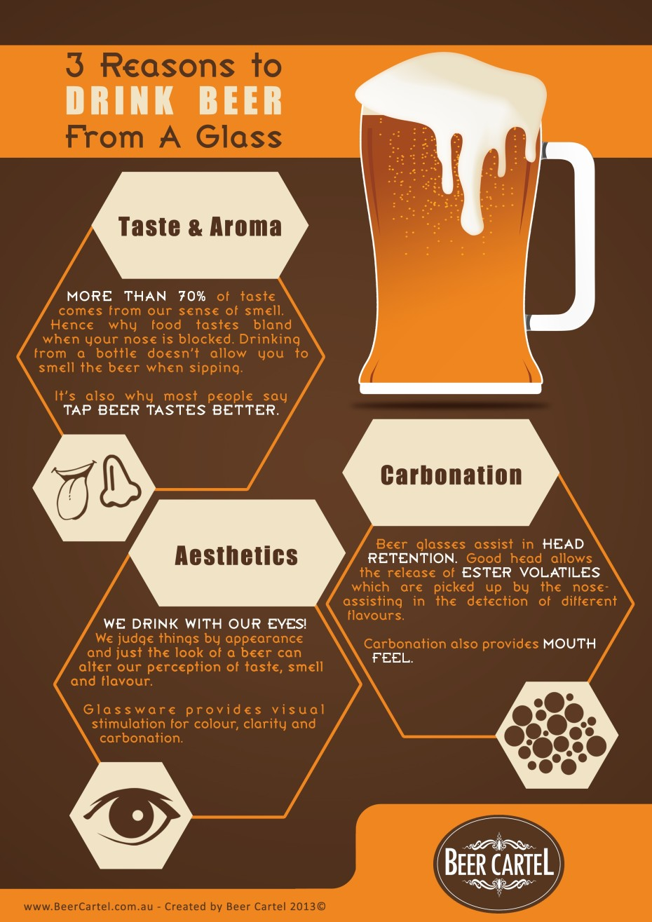 3-reasons-to-drink-beer-from-a-glass